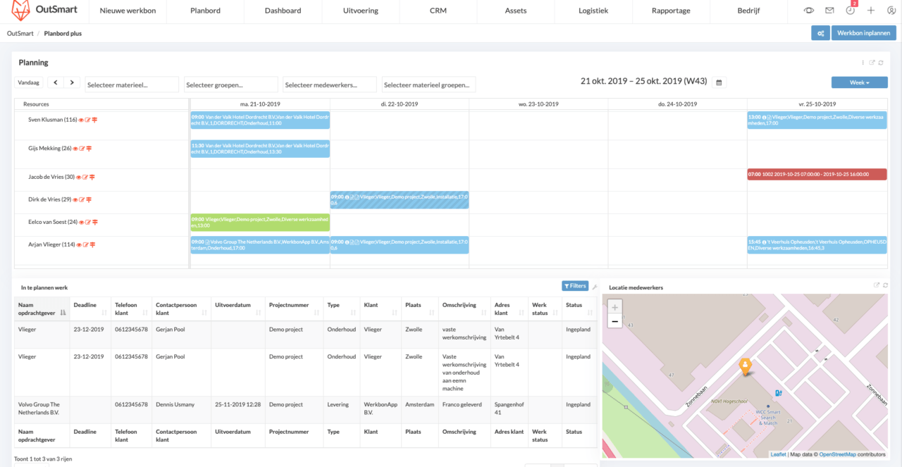 Projectplanning voorbeeld planbord OutSmart